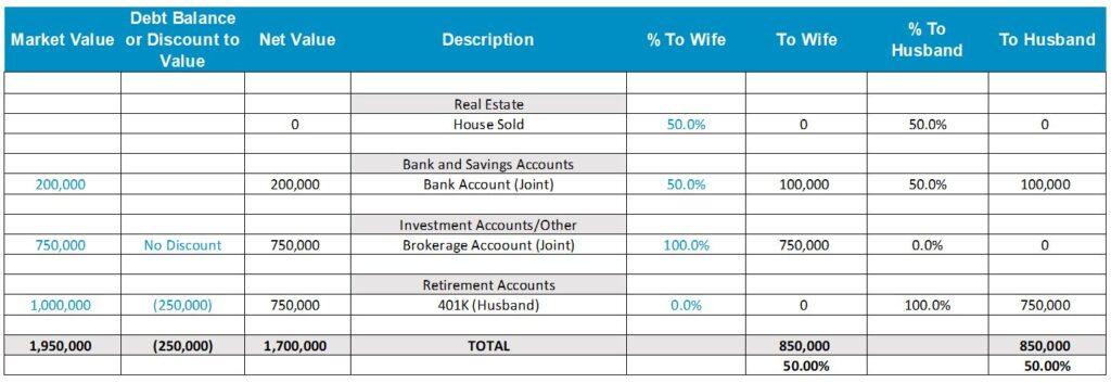 Divorce Brokerage 10.6.2021 1
