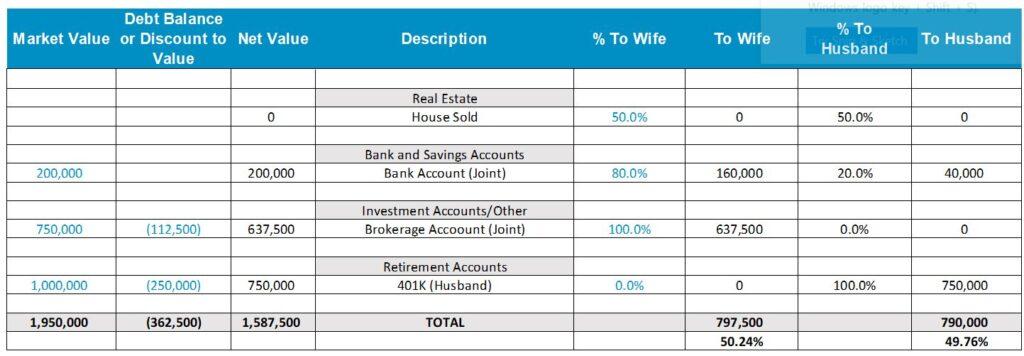 Divorce Brokerage 10.6.2021 2
